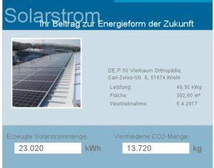 Solarstrom Report